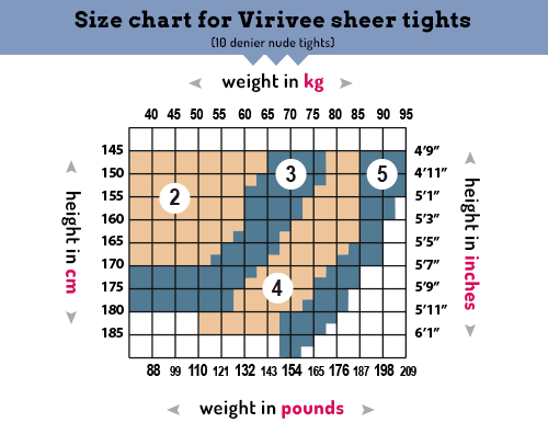 Size chart for Virivee sheer tights